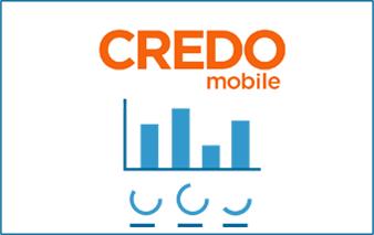 Digital Analytics for CREDO