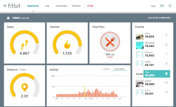 fitbit-dashboard
