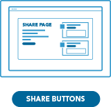 Share Pages & Button
